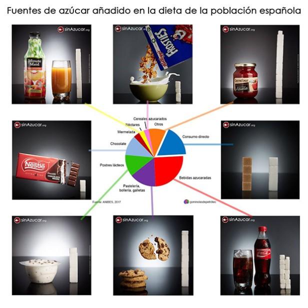 OrigenAzúcarEspaña